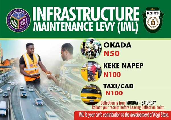 KGIRS INTRODUCES THE USE OF HAND – HELD MACHINE IN THE COLLECTION OF INFRASTRUCTURE MAINTENANCE LEVY (IML)